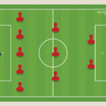 Soccer Positions: A Complete Guide